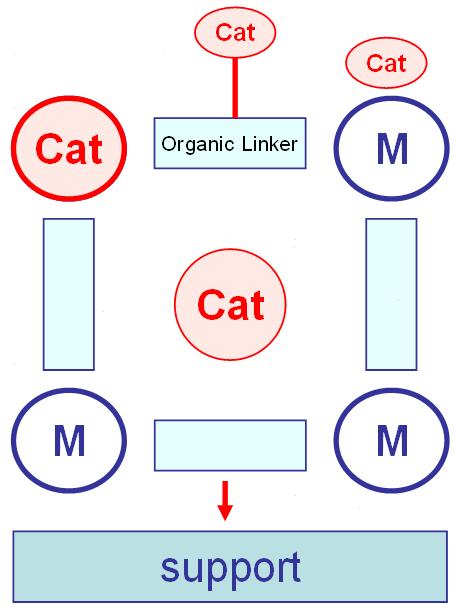 Hartree-Fock Theory - Anorganische Chemie - Universität